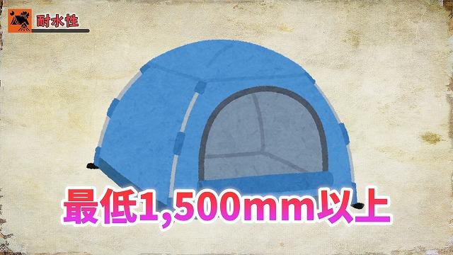 テントやタープの耐水圧
